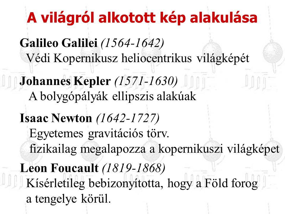 Galileo Galilei (1564-1642) Védi Kopernikusz heliocentrikus világképét Johannes Kepler (1571-1630) A bolygópályák ellipszis alakúak Isaac Newton (1642