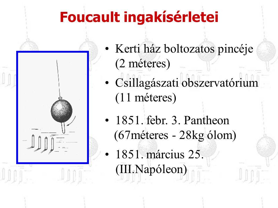 Kerti ház boltozatos pincéje (2 méteres) Csillagászati obszervatórium (11 méteres) Foucault ingakísérletei 1851. febr. 3. Pantheon (67méteres - 28kg ó