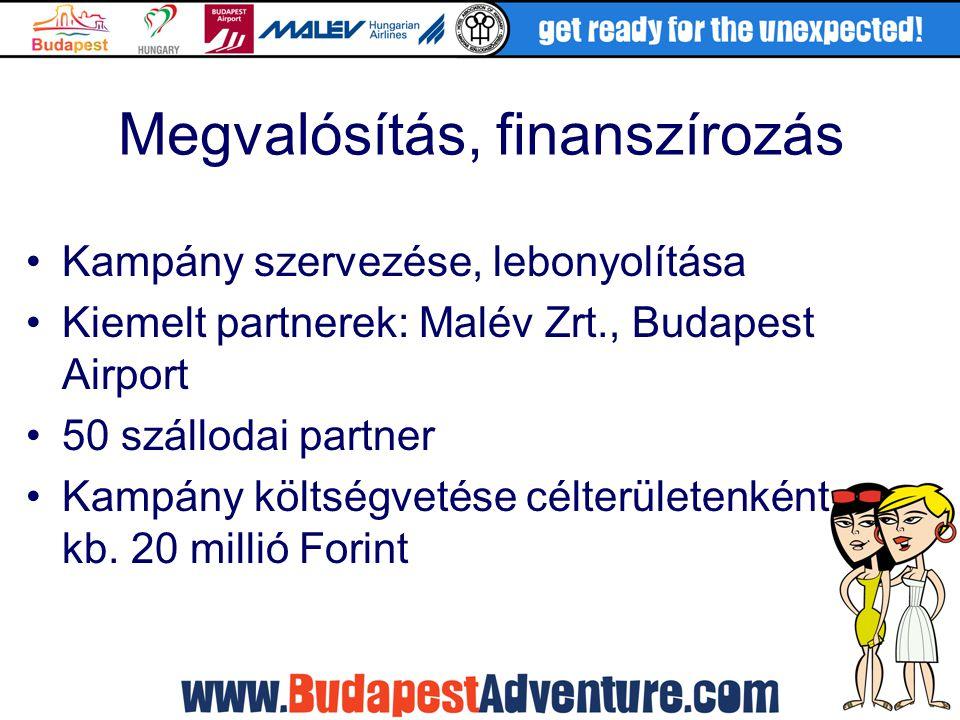 Kampány szervezése, lebonyolítása Kiemelt partnerek: Malév Zrt., Budapest Airport 50 szállodai partner Kampány költségvetése célterületenként kb. 20 m