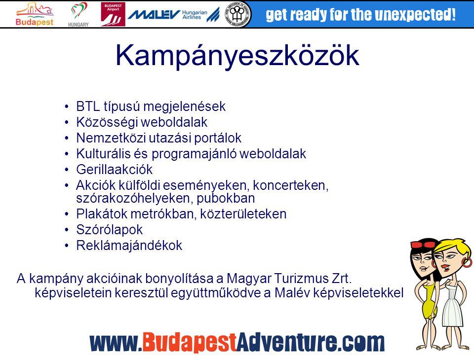 Kampányeszközök BTL típusú megjelenések Közösségi weboldalak Nemzetközi utazási portálok Kulturális és programajánló weboldalak Gerillaakciók Akciók k