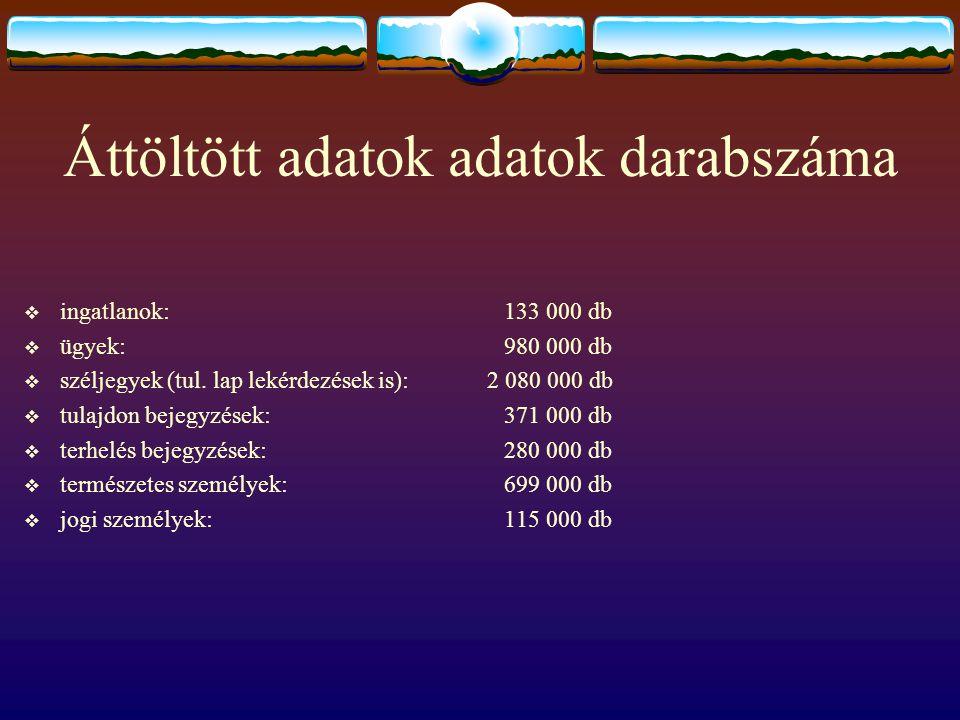 Áttöltött adatok adatok darabszáma  ingatlanok: 133 000 db  ügyek: 980 000 db  széljegyek (tul. lap lekérdezések is): 2 080 000 db  tulajdon bejeg