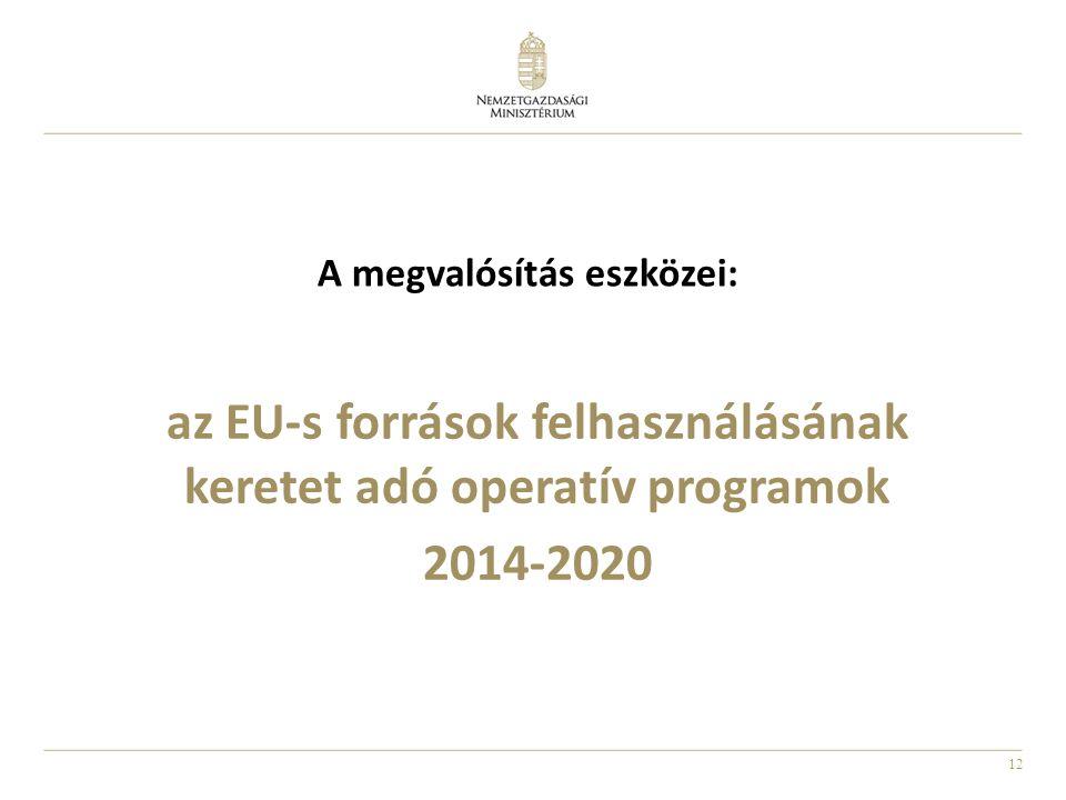12 A megvalósítás eszközei: az EU-s források felhasználásának keretet adó operatív programok 2014-2020