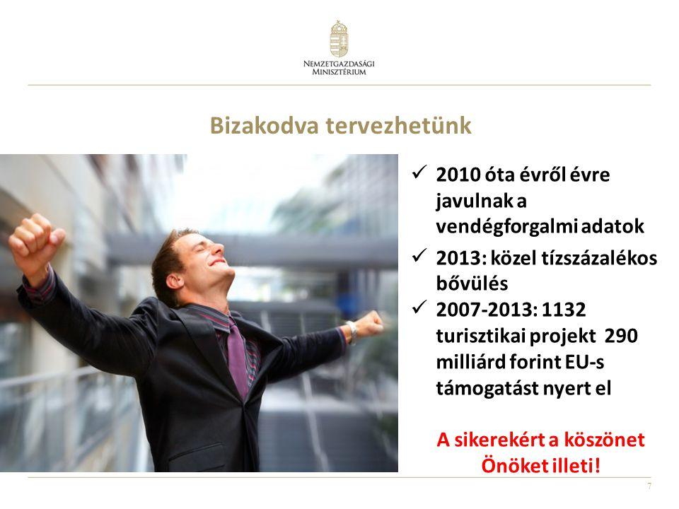 7 Bizakodva tervezhetünk 2010 óta évről évre javulnak a vendégforgalmi adatok 2013: közel tízszázalékos bővülés 2007-2013: 1132 turisztikai projekt 29