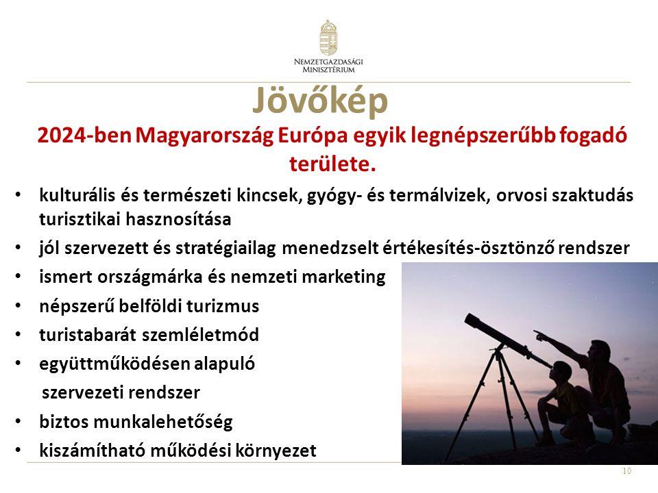 10 Jövőkép 2024-ben Magyarország Európa egyik legnépszerűbb fogadó területe. kulturális és természeti kincsek, gyógy- és termálvizek, orvosi szaktudás