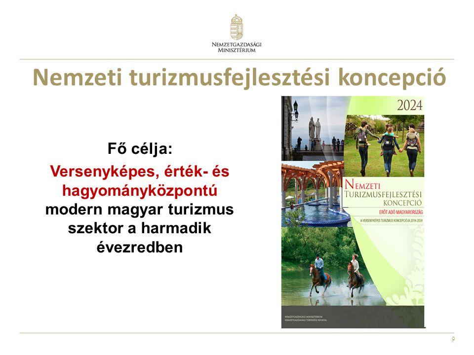 9 Nemzeti turizmusfejlesztési koncepció Fő célja: Versenyképes, érték- és hagyományközpontú modern magyar turizmus szektor a harmadik évezredben