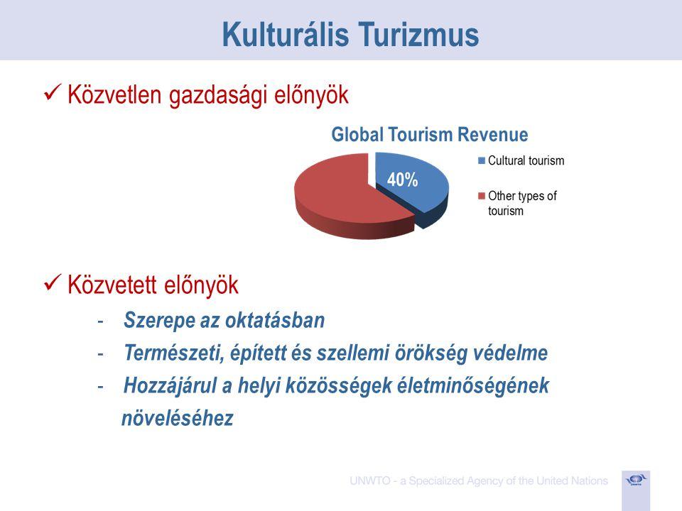 Kulturális Turizmus Közvetlen gazdasági előnyök Közvetett előnyök - Szerepe az oktatásban - Természeti, épített és szellemi örökség védelme - Hozzájárul a helyi közösségek életminőségének növeléséhez