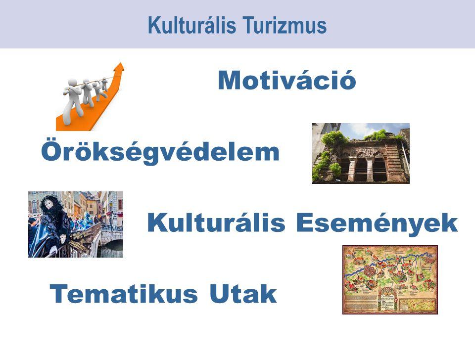 Kulturális Turizmus Motiváció Örökségvédelem Kulturális Események Tematikus Utak