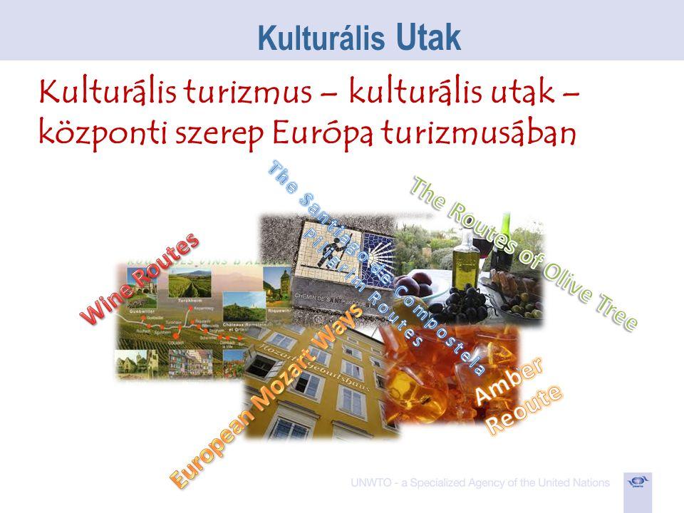 Kulturális Utak Kulturális turizmus – kulturális utak – központi szerep Európa turizmusában