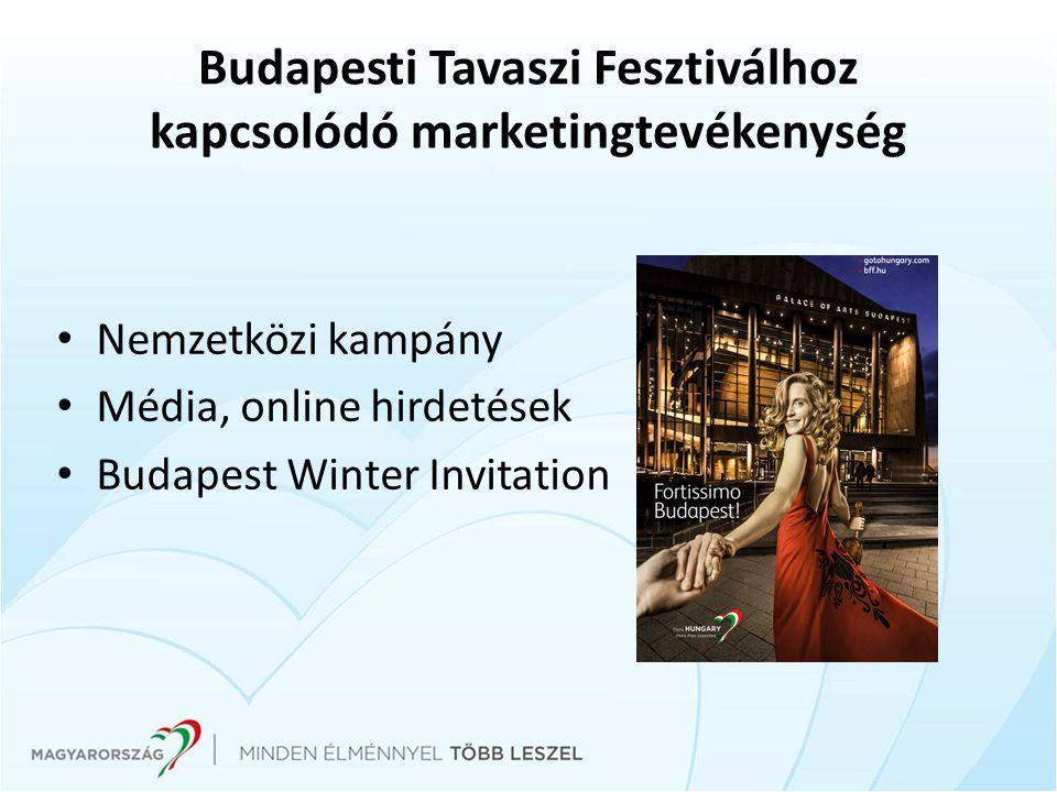 Budapesti Tavaszi Fesztiválhoz kapcsolódó marketingtevékenység Nemzetközi kampány Média, online hirdetések Budapest Winter Invitation