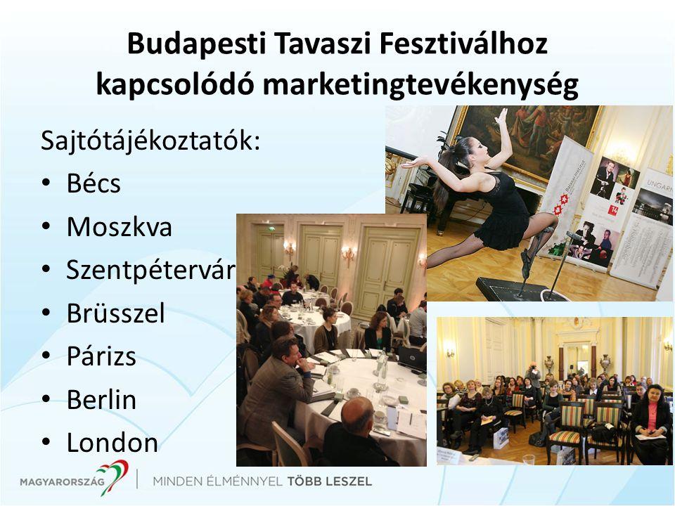 Budapesti Tavaszi Fesztiválhoz kapcsolódó marketingtevékenység Sajtótájékoztatók: Bécs Moszkva Szentpétervár Brüsszel Párizs Berlin London