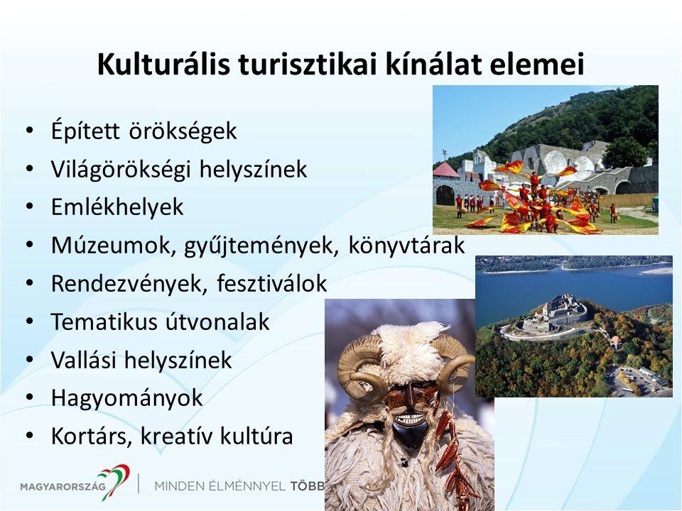 Kulturális turisztikai kínálat elemei Épített örökségek Világörökségi helyszínek Emlékhelyek Múzeumok, gyűjtemények, könyvtárak Rendezvények, fesztivá