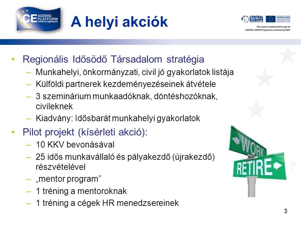 """A helyi akciók Regionális Idősödő Társadalom stratégia –Munkahelyi, önkormányzati, civil jó gyakorlatok listája –Külföldi partnerek kezdeményezéseinek átvétele –3 szeminárium munkaadóknak, döntéshozóknak, civileknek –Kiadvány: Idősbarát munkahelyi gyakorlatok Pilot projekt (kísérleti akció): –10 KKV bevonásával –25 idős munkavállaló és pályakezdő (újrakezdő) részvételével –""""mentor program –1 tréning a mentoroknak –1 tréning a cégek HR menedzsereinek 3"""