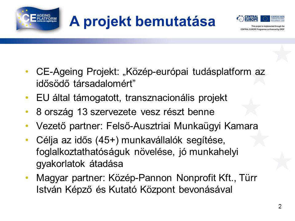"""A projekt bemutatása CE-Ageing Projekt: """"Közép-európai tudásplatform az idősödő társadalomért"""" EU által támogatott, transznacionális projekt 8 ország"""