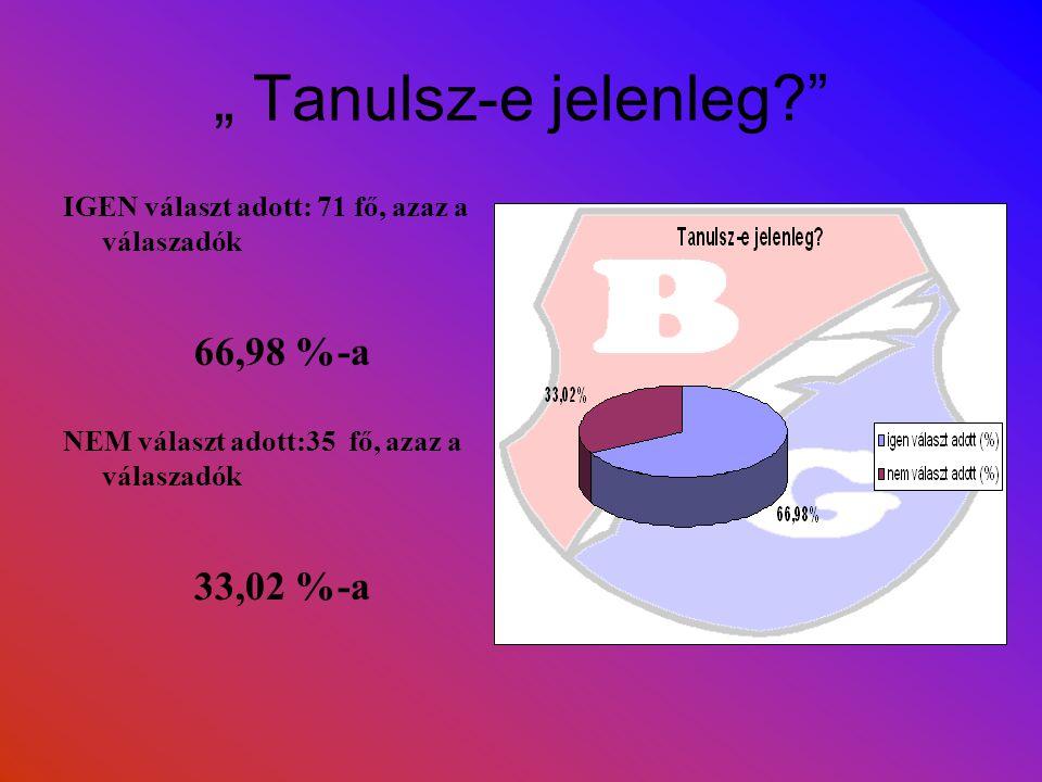 """"""" Tanulsz-e jelenleg IGEN választ adott: 71 fő, azaz a válaszadók 66,98 %-a NEM választ adott:35 fő, azaz a válaszadók 33,02 %-a"""