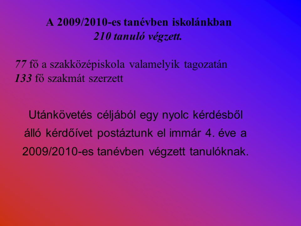 A 2009/2010-es tanévben iskolánkban 210 tanuló végzett.