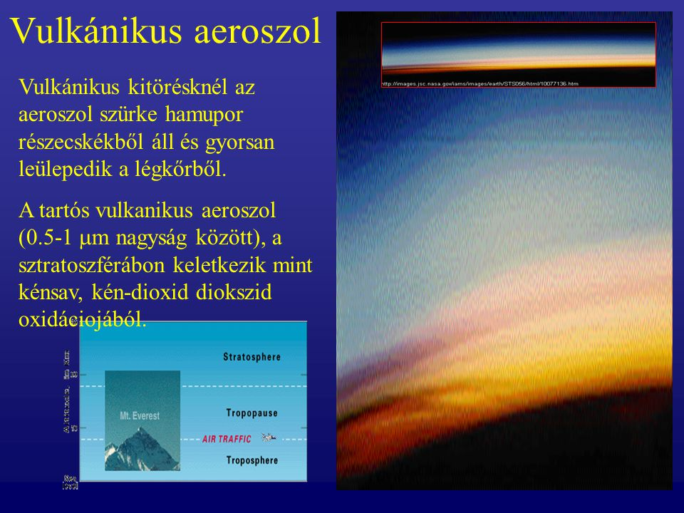 Vulkánikus aeroszol Vulkánikus kitörésknél az aeroszol szürke hamupor részecskékből áll és gyorsan leülepedik a légkőrből. A tartós vulkanikus aeroszo