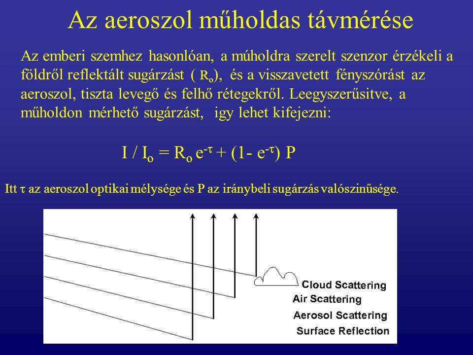 Az emberi szemhez hasonlóan, a múholdra szerelt szenzor érzékeli a földről reflektált sugárzást ( R o ), és a visszavetett fényszórást az aeroszol, ti