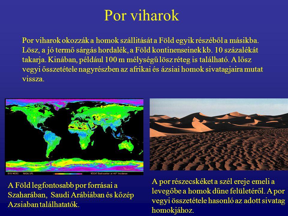 Por viharok Por viharok okozzák a homok szállitását a Föld egyik részéből a másikba. Lösz, a jó termő sárgás hordalék, a Föld kontinenseinek kb. 10 sz