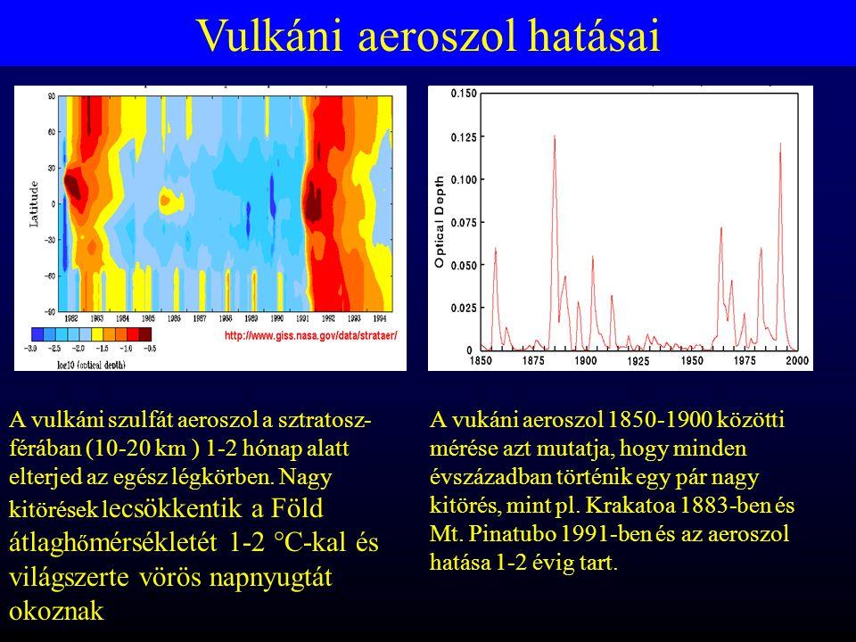 A vulkáni szulfát aeroszol a sztratosz- férában (10-20 km ) 1-2 hónap alatt elterjed az egész légkörben.