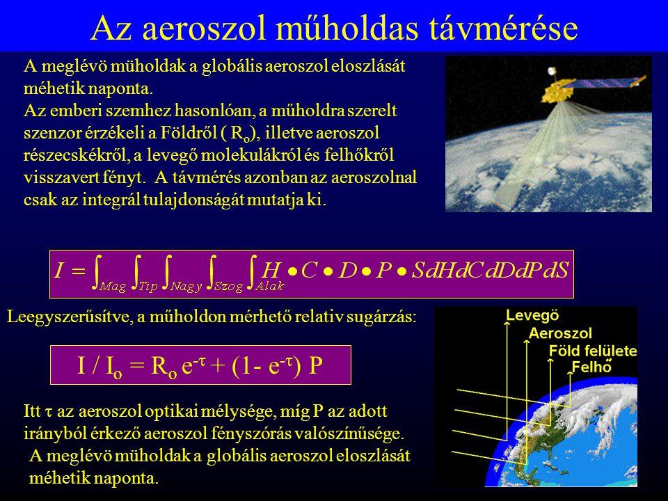 A meglévö müholdak a globális aeroszol eloszlását méhetik naponta.