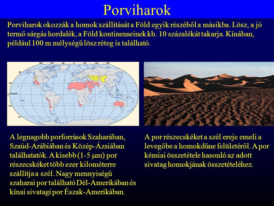 Porviharok Porviharok okozzák a homok szállítását a Föld egyik részéből a másikba.