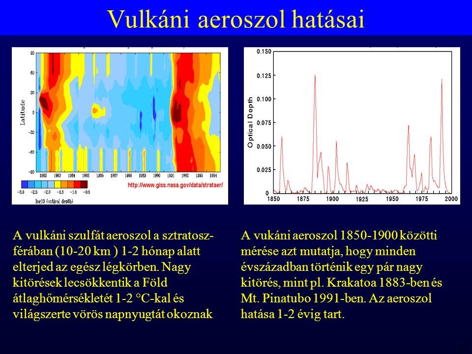 MTA 98 06 23 RBH Vulkáni aeroszol hatásai A vulkáni szulfát aeroszol a sztratosz- férában (10-20 km ) 1-2 hónap alatt elterjed az egész légkörben.