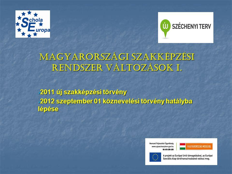 Magyarországi szakképzési rendszer változások I.  2011 új szakképzési törvény  2012 szeptember 01 köznevelési törvény hatályba lépése