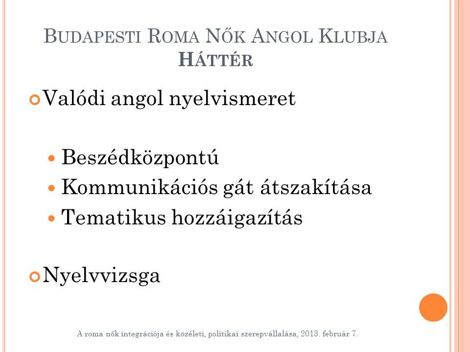 B UDAPESTI R OMA N ŐK A NGOL K LUBJA H ÁTTÉR Valódi angol nyelvismeret Beszédközpontú Kommunikációs gát átszakítása Tematikus hozzáigazítás Nyelvvizsga A roma nők integrációja és közéleti, politikai szerepvállalása, 2013.