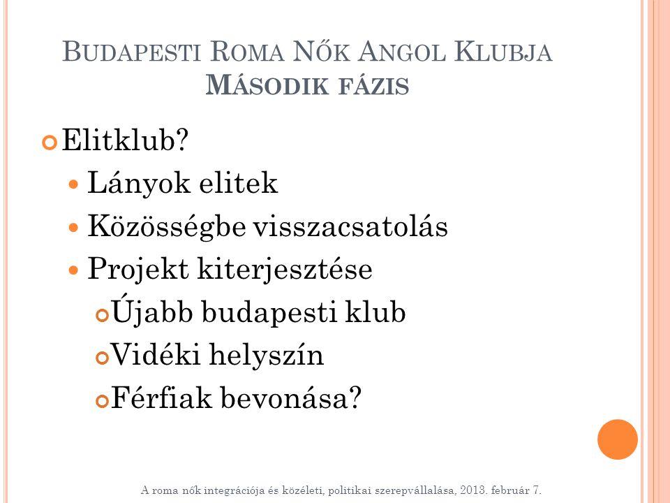 B UDAPESTI R OMA N ŐK A NGOL K LUBJA S UHA N IKOLETT Lemaradások, hátrányok kompenzálása Ingyenes nyelvtanfolyam Kapcsolati tőke biztosítása Azonos képzettségi szintű példaképek bemutatása A roma nők integrációja és közéleti, politikai szerepvállalása, 2013.