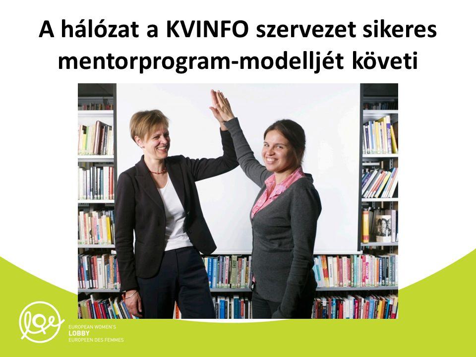 A hálózat a KVINFO szervezet sikeres mentorprogram-modelljét követi