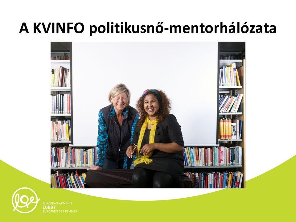 A KVINFO politikusnő-mentorhálózata
