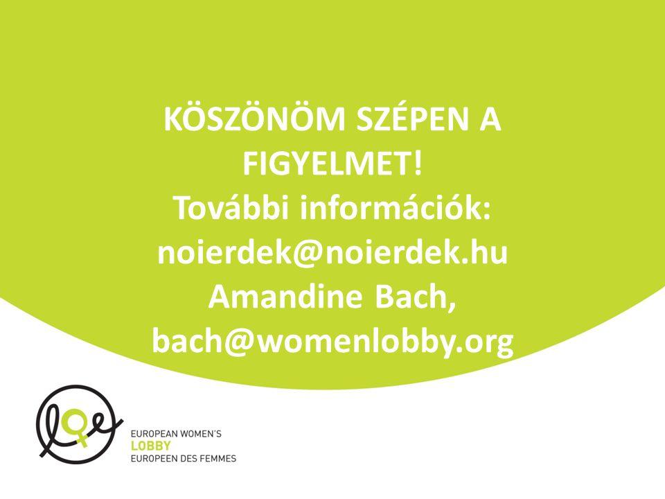 KÖSZÖNÖM SZÉPEN A FIGYELMET! További információk: noierdek@noierdek.hu Amandine Bach, bach@womenlobby.org