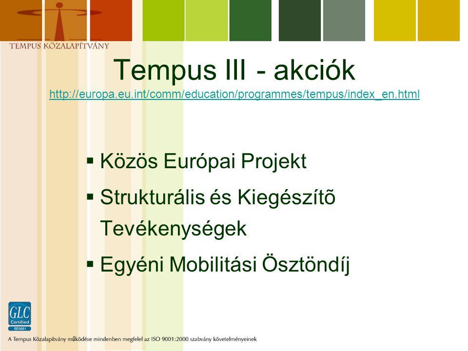 Tempus III - akciók http://europa.eu.int/comm/education/programmes/tempus/index_en.html http://europa.eu.int/comm/education/programmes/tempus/index_en.html  Közös Európai Projekt  Strukturális és Kiegészítõ Tevékenységek  Egyéni Mobilitási Ösztöndíj