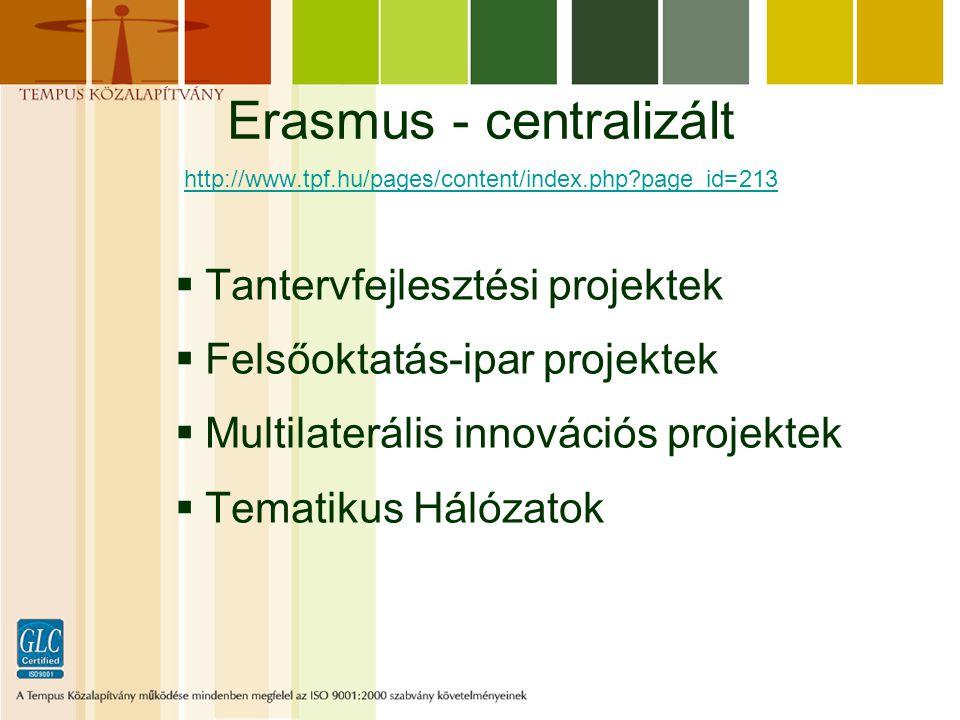 Erasmus - centralizált http://www.tpf.hu/pages/content/index.php?page_id=213 http://www.tpf.hu/pages/content/index.php?page_id=213  Tantervfejlesztési projektek  Felsőoktatás-ipar projektek  Multilaterális innovációs projektek  Tematikus Hálózatok