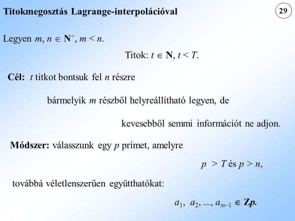 29 Cél: t titkot bontsuk fel n részre bármelyik m részből helyreállítható legyen, de Módszer: válasszunk egy p prímet, amelyre p > T és p > n, Titokmegosztás Lagrange-interpolációval Legyen m, n  N +, m < n.