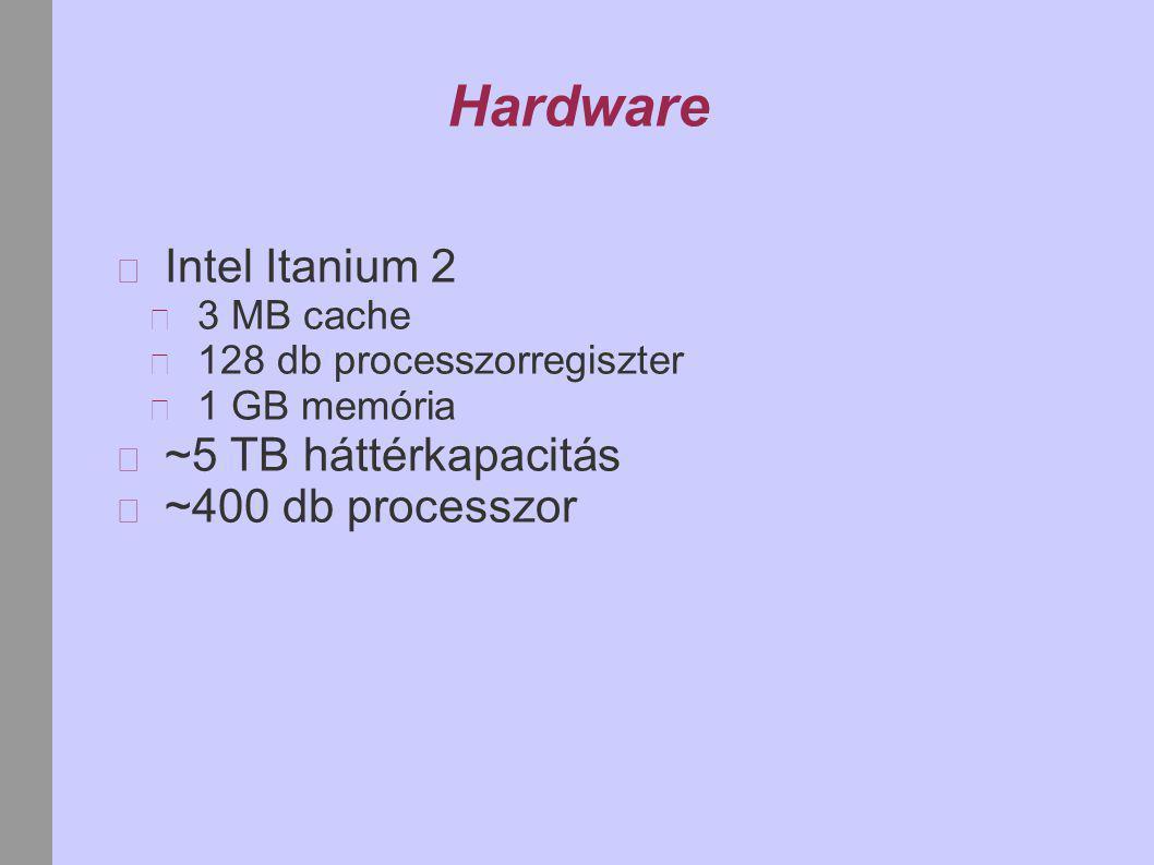 Software-ek Redhat GNU/Linux (ia64), 2.4-es kernel Fordítóprogramok (C): GNU C Compiler (gcc) Intel C Compiler (icc) Párhuzamosító software-ek: PVM library MPI library