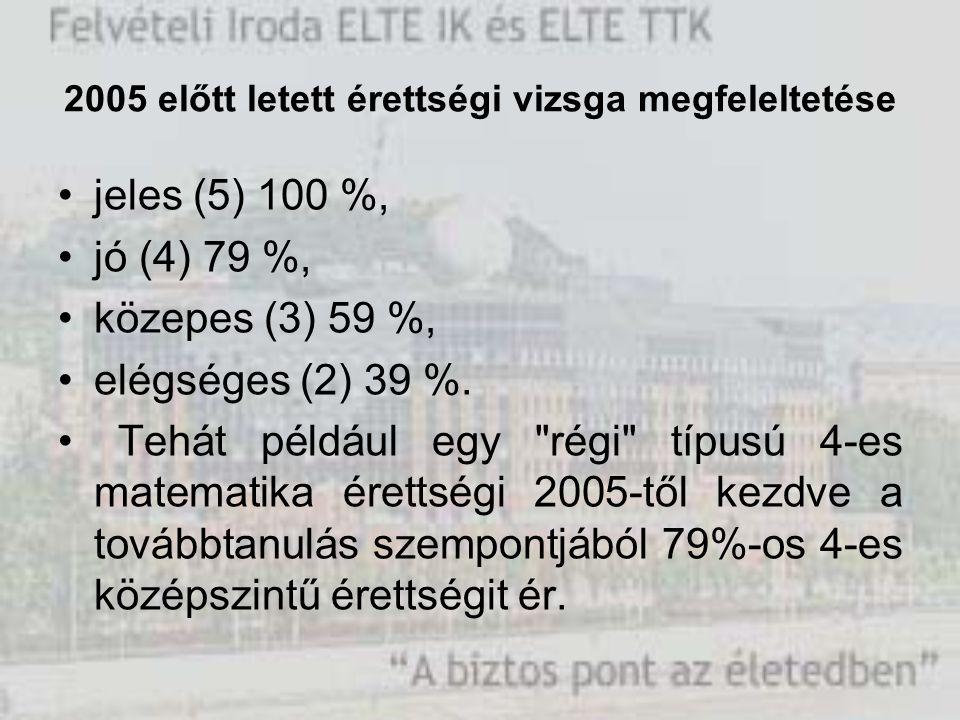 2005 előtt letett érettségi vizsga megfeleltetése jeles (5) 100 %, jó (4) 79 %, közepes (3) 59 %, elégséges (2) 39 %. Tehát például egy