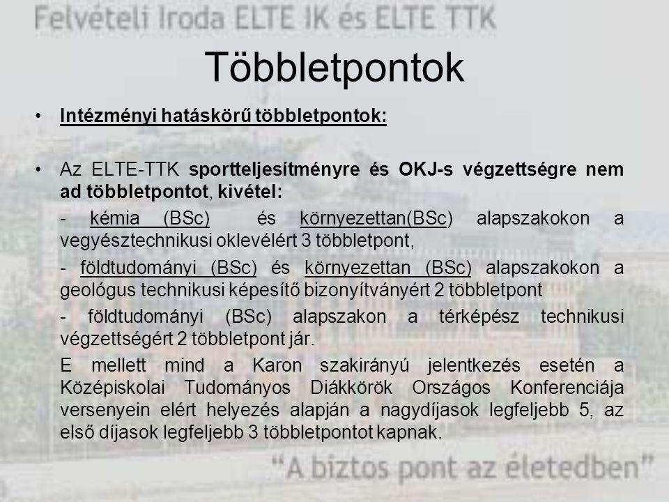 Többletpontok Intézményi hatáskörű többletpontok: Az ELTE-TTK sportteljesítményre és OKJ-s végzettségre nem ad többletpontot, kivétel: - kémia (BSc) é