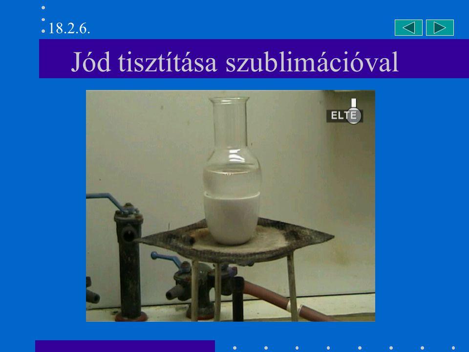 Ólom-jodid előállítása Pb(NO 3 ) 2 + 2 KI = PbI 2 + 2 KNO 3 33.1.6.