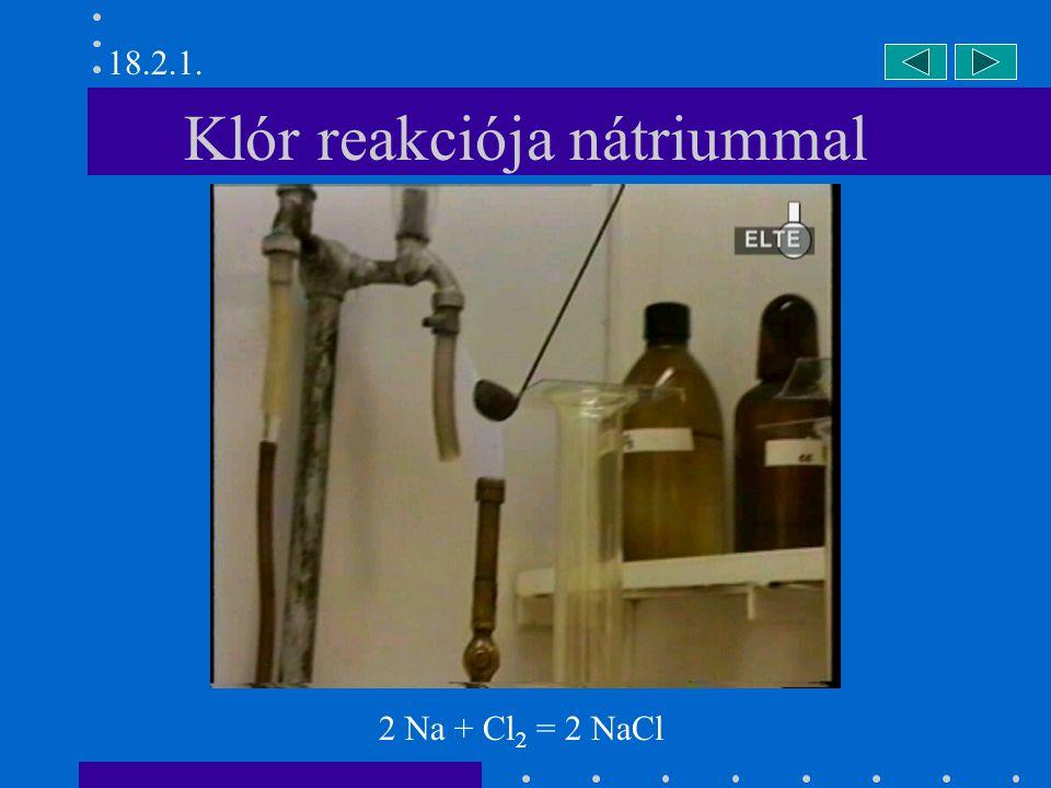 Sósav katalitikus oxidálása CuCl 2 + 1/2 O 2 = CuO + Cl 2 CuO + 2 HCl = CuCl 2 + H 2 O 18.2.3.