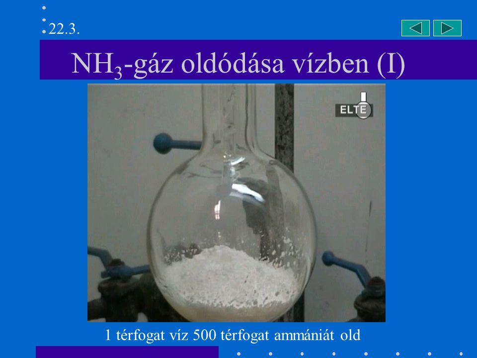 NH 3 -gáz oldódása vízben (I) 1 térfogat víz 500 térfogat ammániát old 22.3.