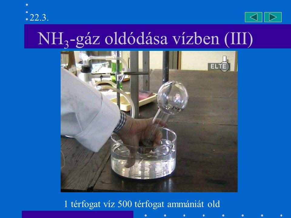 NH 3 -gáz oldódása vízben (III) 22.3. 1 térfogat víz 500 térfogat ammániát old