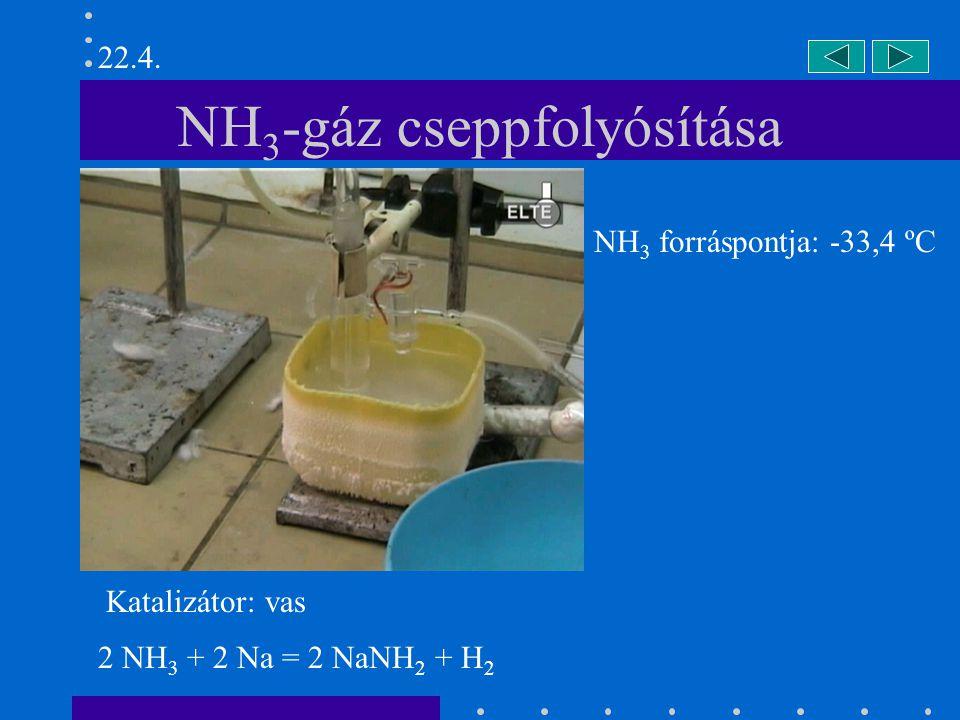 NH 3 -gáz cseppfolyósítása NH 3 forráspontja: -33,4 ºC 22.4. 2 NH 3 + 2 Na = 2 NaNH 2 + H 2 Katalizátor: vas
