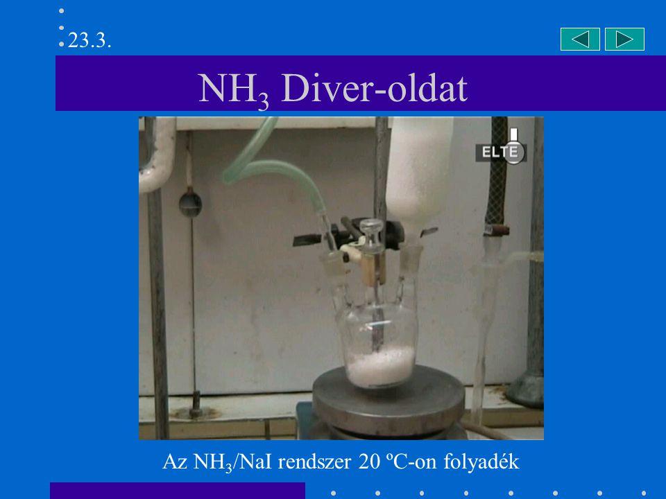 NH 3 Diver-oldat Az NH 3 /NaI rendszer 20 ºC-on folyadék 23.3.