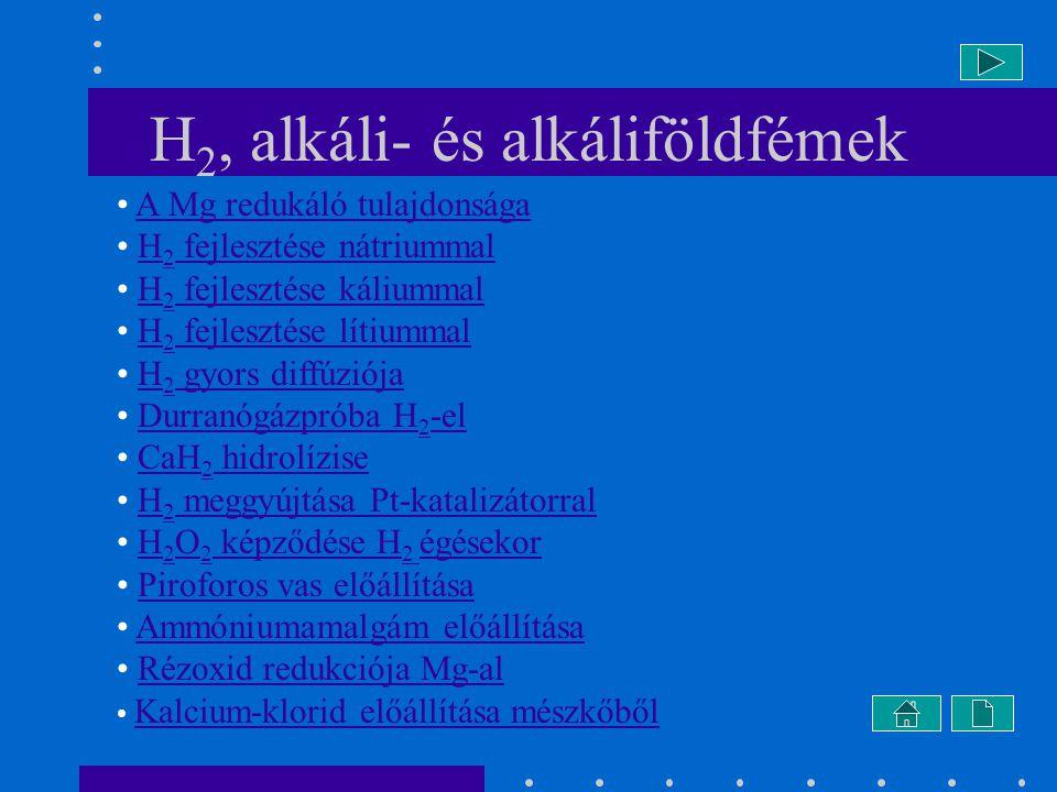 H 2, alkáli- és alkáliföldfémek A Mg redukáló tulajdonsága H 2 fejlesztése nátriummalH 2 fejlesztése nátriummal H 2 fejlesztése káliummalH 2 fejlesztése káliummal H 2 fejlesztése lítiummalH 2 fejlesztése lítiummal H 2 gyors diffúziójaH 2 gyors diffúziója Durranógázpróba H 2 -elDurranógázpróba H 2 -el CaH 2 hidrolíziseCaH 2 hidrolízise H 2 meggyújtása Pt-katalizátorralH 2 meggyújtása Pt-katalizátorral H 2 O 2 képződése H 2 égésekorH 2 O 2 képződése H 2 égésekor Piroforos vas előállítása Ammóniumamalgám előállításaAmmóniumamalgám előállítása Rézoxid redukciója Mg-alRézoxid redukciója Mg-al Kalcium-klorid előállítása mészkőből