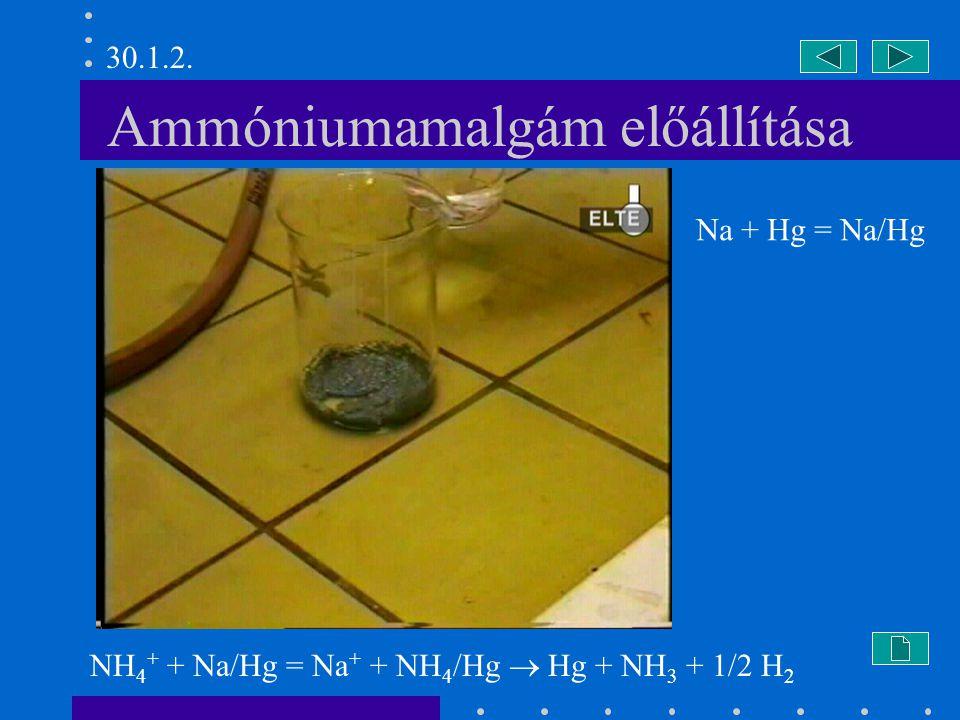 Ammóniumamalgám előállítása Na + Hg = Na/Hg NH 4 + + Na/Hg = Na + + NH 4 /Hg  Hg + NH 3 + 1/2 H 2 30.1.2.