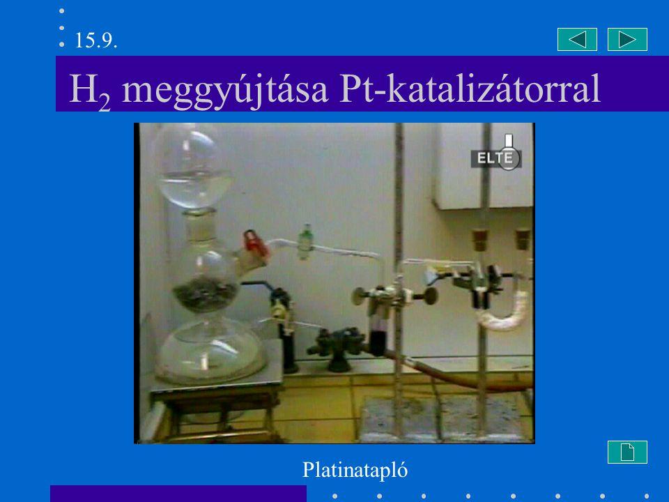 H 2 meggyújtása Pt-katalizátorral Platinatapló 15.9.