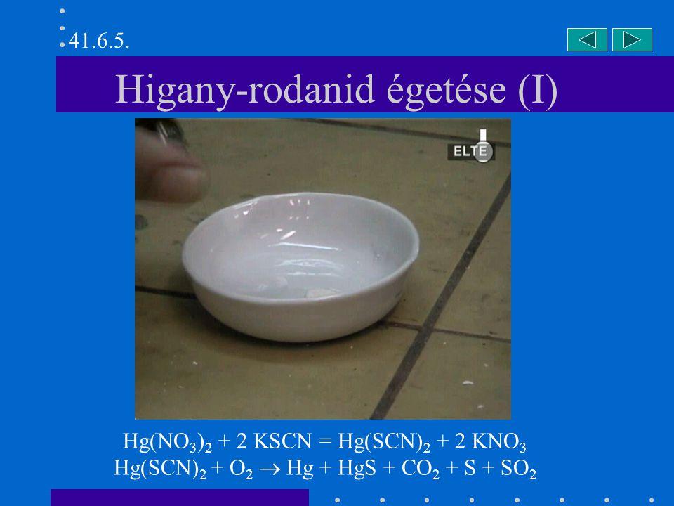 Higany-rodanid égetése (I) Hg(NO 3 ) 2 + 2 KSCN = Hg(SCN) 2 + 2 KNO 3 Hg(SCN) 2 + O 2  Hg + HgS + CO 2 + S + SO 2 41.6.5.