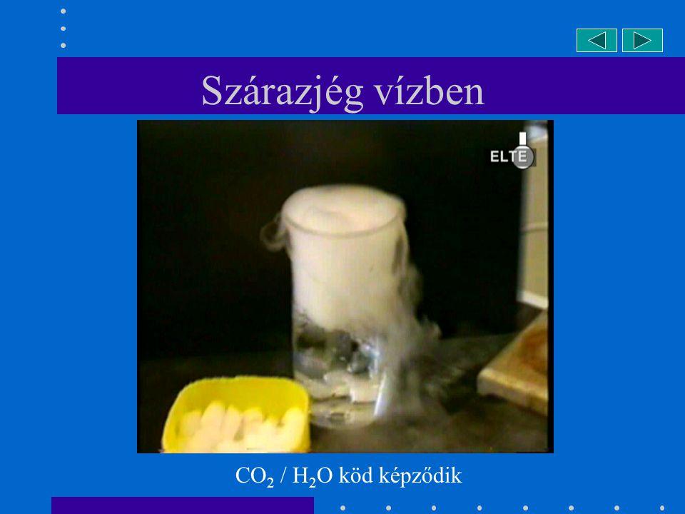 Szárazjég vízben CO 2 / H 2 O köd képződik