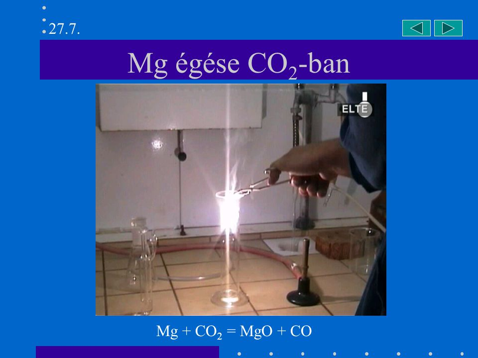 Mg égése CO 2 -ban Mg + CO 2 = MgO + CO 27.7.